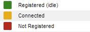 3CX Web Management Console Extention Status Detail
