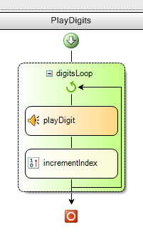 PlayDigits Component - before it is inserted in Main Flow