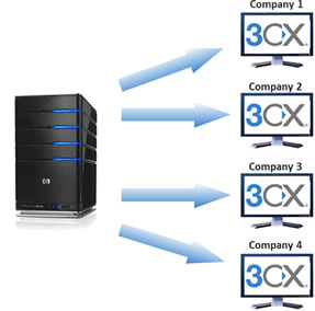 3CX Delivers Cloud Ready Version of 3CX Phone System